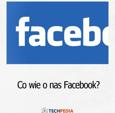 Co wie o nas Facebook?